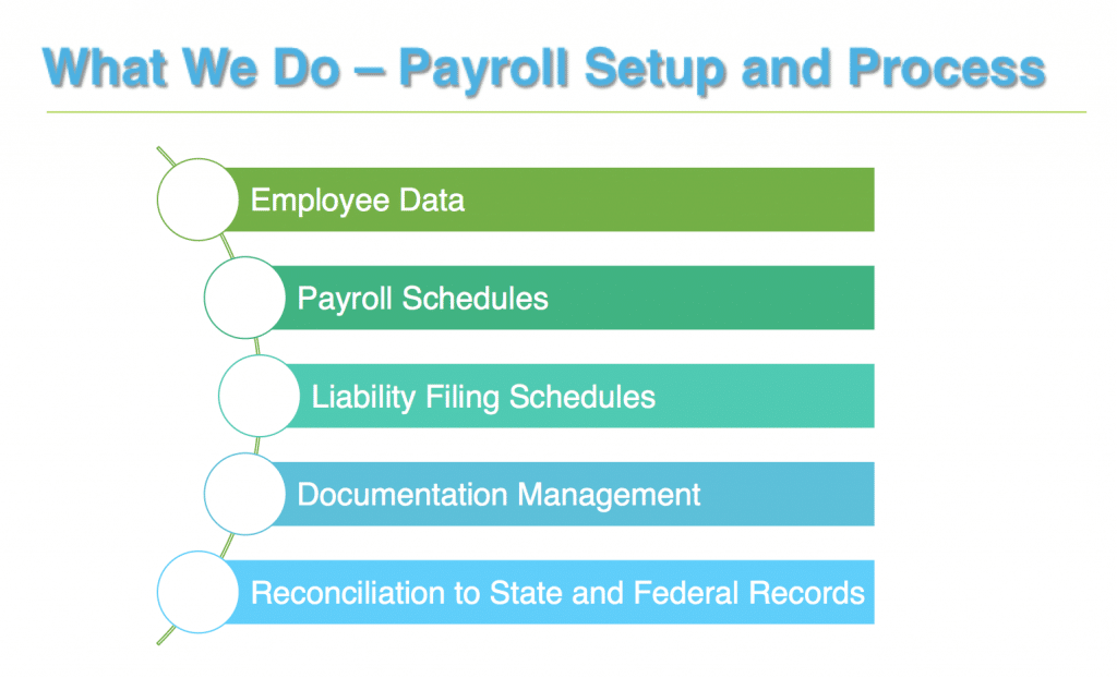 What-We-Do-Payroll